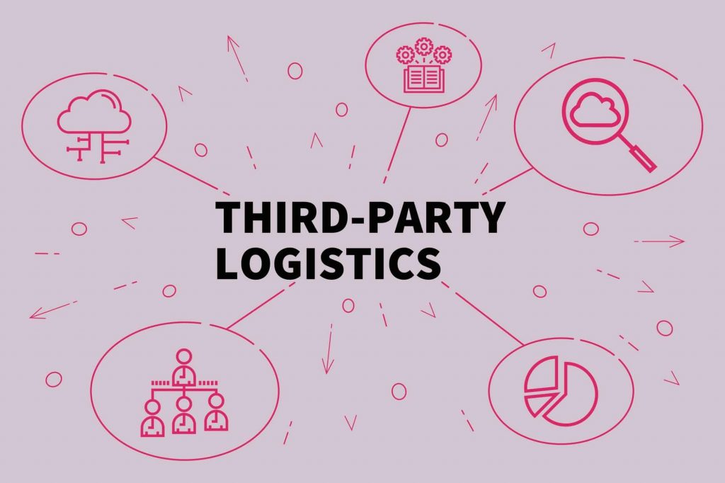 The Latest Global Logistics Trends Of 2021 5